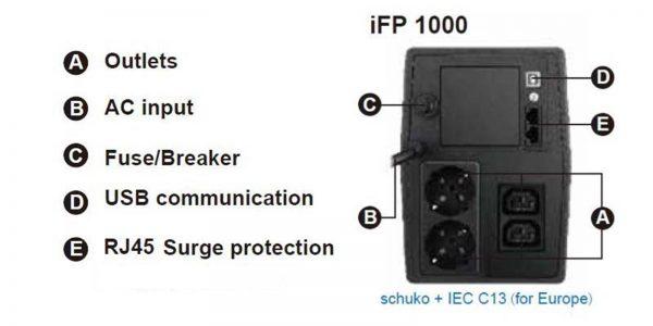 iFP 1000